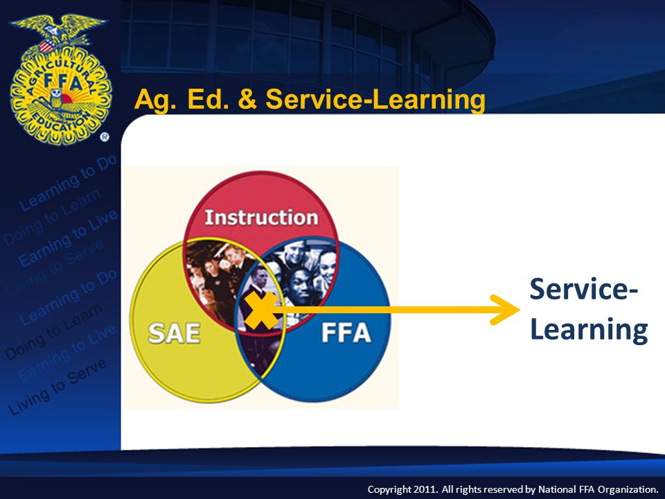 Copyright 2011. All rights reserved by National FFA Organization. Ag. Ed. & Service-Learning Service- Learning