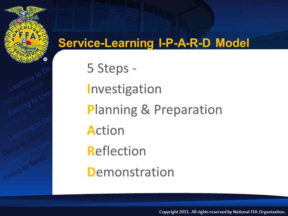 Copyright 2011. All rights reserved by National FFA Organization. 5 Steps - Investigation Planning & Preparation Action Reflection Demonstration Servi