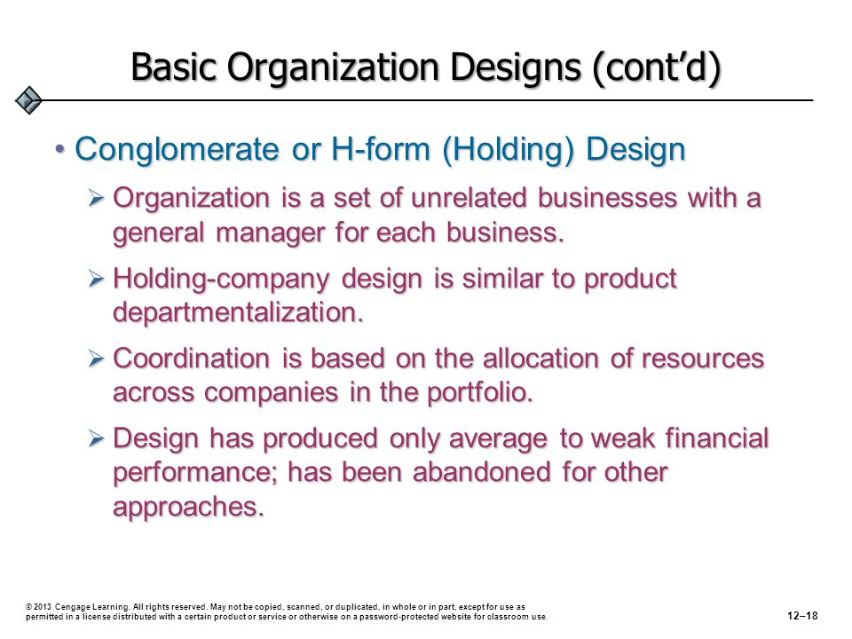 Basic Organization Designs (cont'd) Conglomerate or H-form (Holding) DesignConglomerate or H-form (Holding) Design  Organization is a set of unrelated businesses with a general manager for each business.