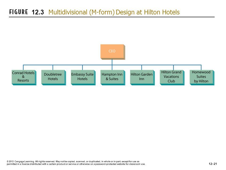12–21 12.3 Multidivisional (M-form) Design at Hilton Hotels