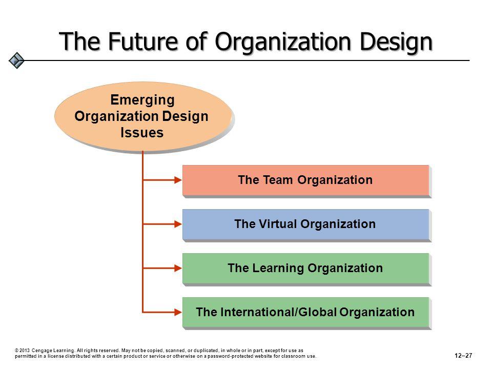 The Future of Organization Design The Team Organization The Virtual Organization The Learning Organization Emerging Organization Design Issues The International/Global Organization © 2013 Cengage Learning.