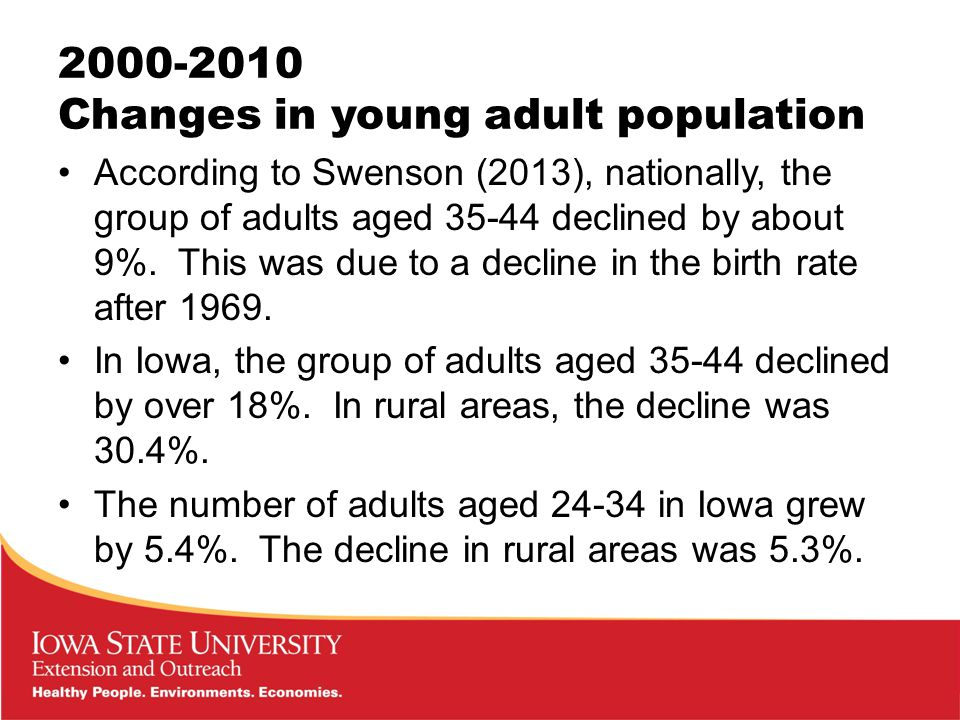 2000-2010 Changes in young adult population According to Swenson (2013), nationally, the group of adults aged 35-44 declined by about 9%.