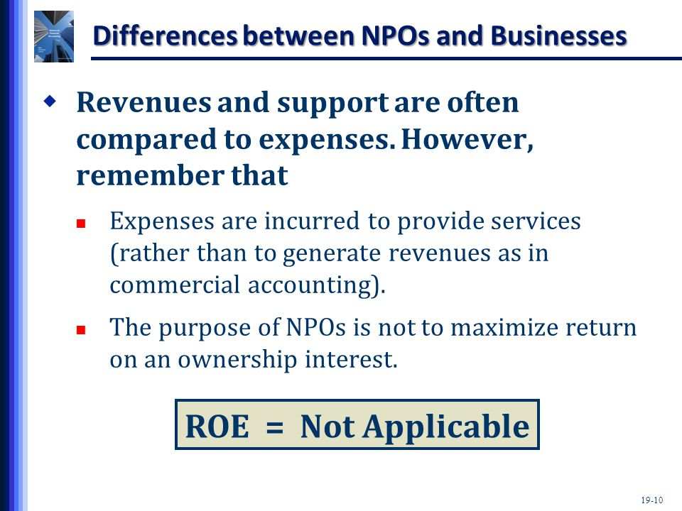 19-10 Differences between NPOs and Businesses  Revenues and support are often compared to expenses.
