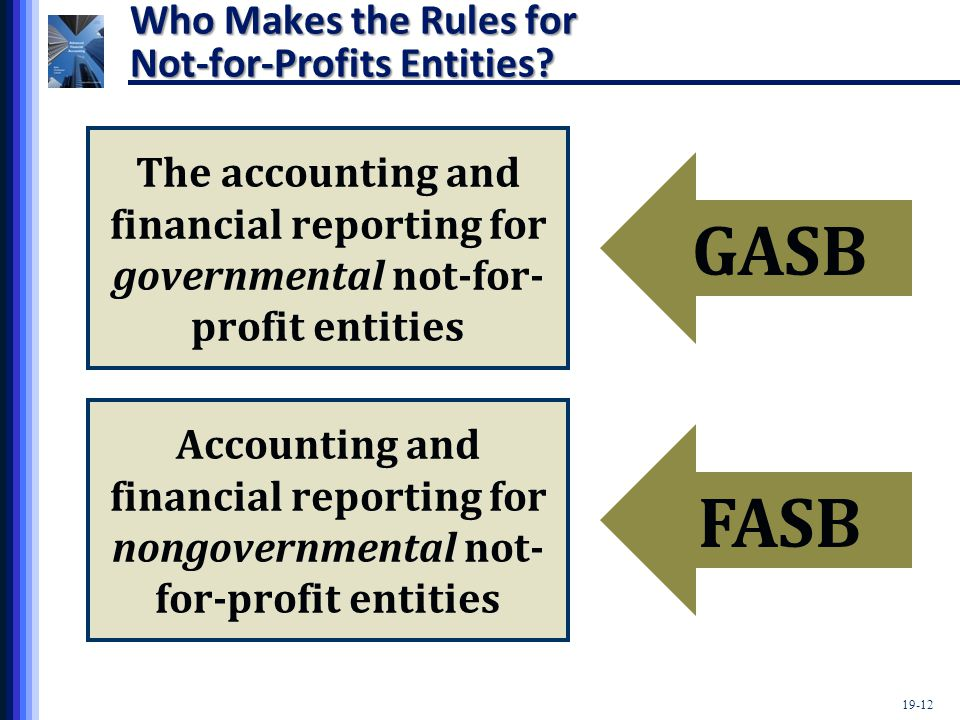 19-12 Who Makes the Rules for Not-for-Profits Entities? The accounting and financial reporting for governmental not-for- profit entities GASB FASB Acc