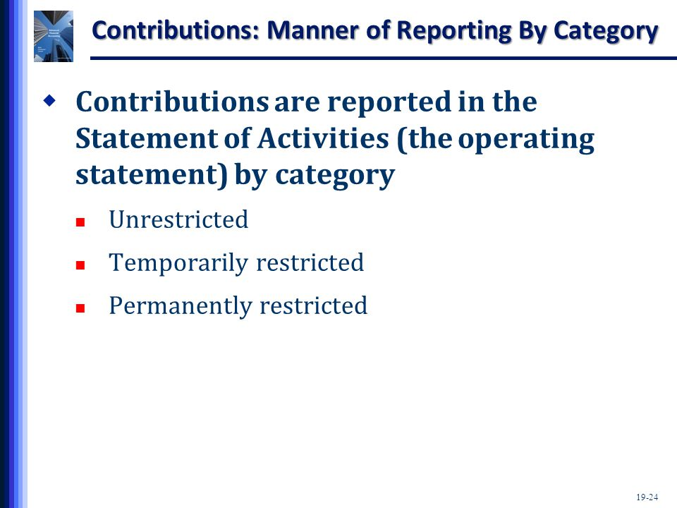 19-24 Contributions: Manner of Reporting By Category  Contributions are reported in the Statement of Activities (the operating statement) by category Unrestricted Temporarily restricted Permanently restricted