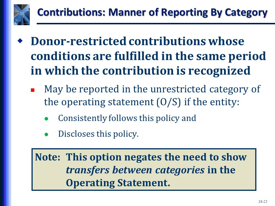 19-25 Contributions: Manner of Reporting By Category  Donor-restricted contributions whose conditions are fulfilled in the same period in which the c