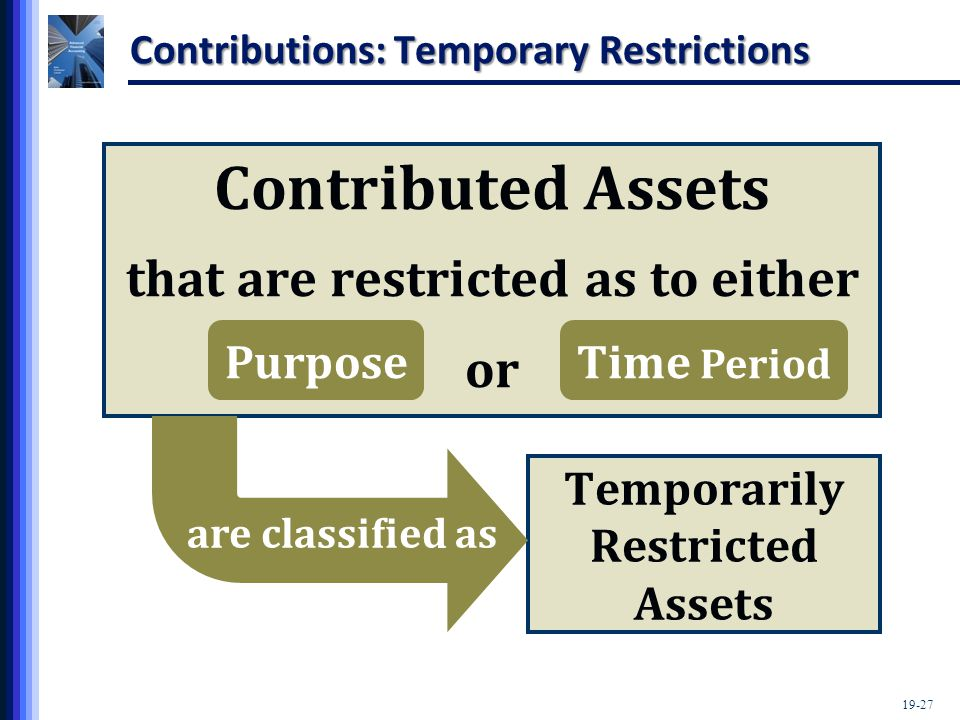 19-27 Contributions: Temporary Restrictions Contributed Assets that are restricted as to either or Temporarily Restricted Assets are classified as PurposeTime Period