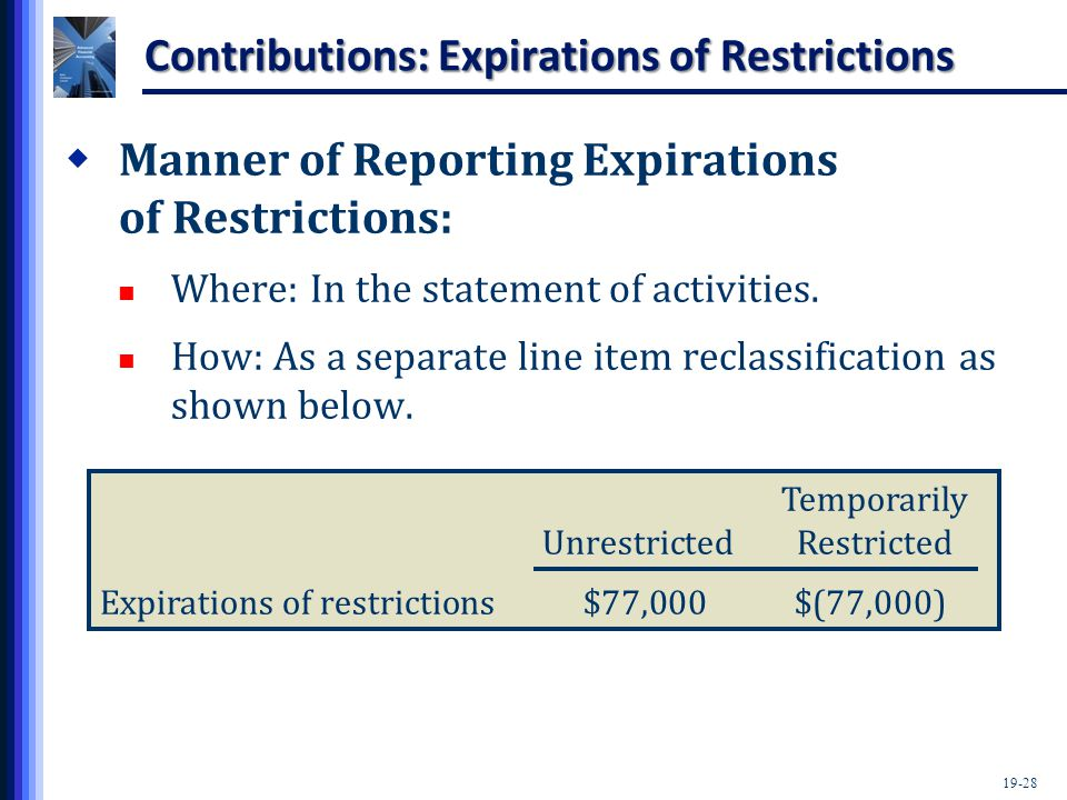19-28 Contributions: Expirations of Restrictions  Manner of Reporting Expirations of Restrictions: Where: In the statement of activities. How: As a s