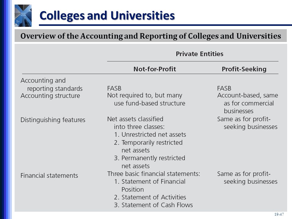 19-47 Colleges and Universities Overview of the Accounting and Reporting of Colleges and Universities