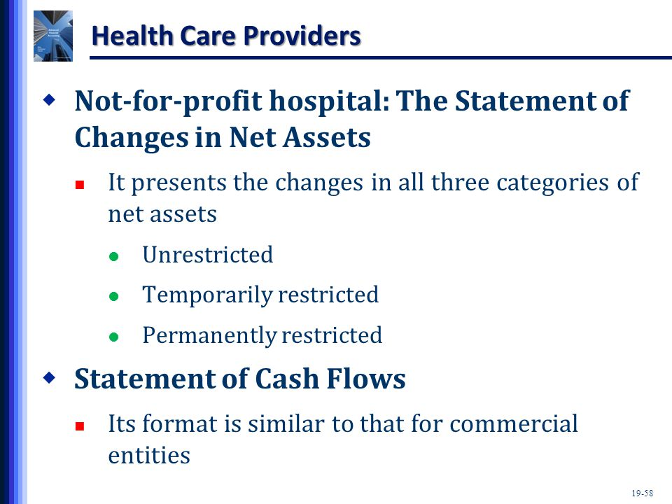 19-58 Health Care Providers  Not-for-profit hospital: The Statement of Changes in Net Assets It presents the changes in all three categories of net assets Unrestricted Temporarily restricted Permanently restricted  Statement of Cash Flows Its format is similar to that for commercial entities