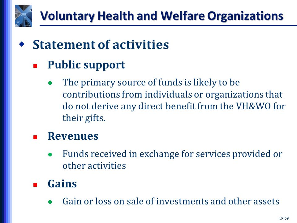 19-69 Voluntary Health and Welfare Organizations  Statement of activities Public support The primary source of funds is likely to be contributions from individuals or organizations that do not derive any direct benefit from the VH&WO for their gifts.