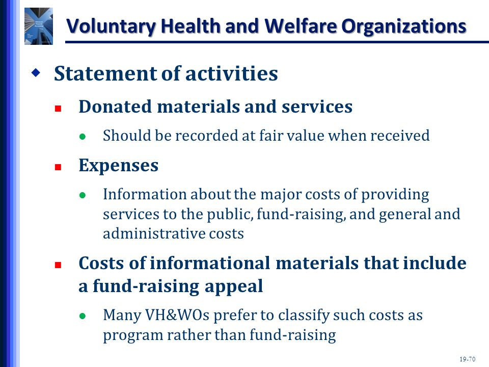 19-70 Voluntary Health and Welfare Organizations  Statement of activities Donated materials and services Should be recorded at fair value when received Expenses Information about the major costs of providing services to the public, fund-raising, and general and administrative costs Costs of informational materials that include a fund-raising appeal Many VH&WOs prefer to classify such costs as program rather than fund-raising
