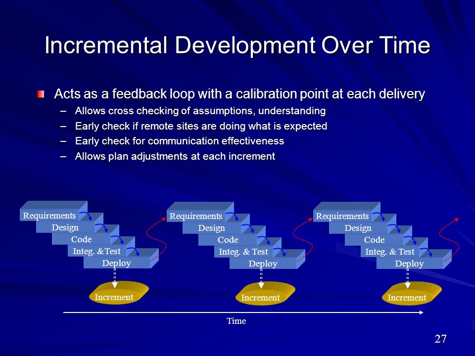 Incremental Development Over Time Acts as a feedback loop with a calibration point at each delivery –Allows cross checking of assumptions, understandi