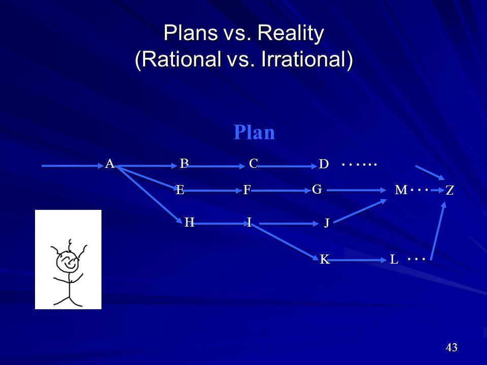 Plans vs. Reality (Rational vs. Irrational) 43 …... ABC D G FE Z LK J IH M … … Plan