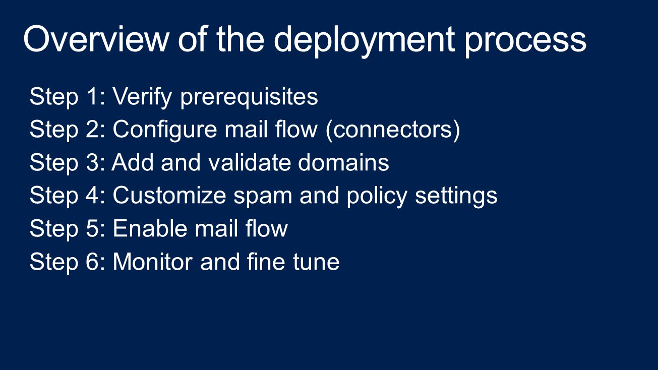 Step 1: Verify prerequisites Step 2: Configure mail flow (connectors) Step 3: Add and validate domains Step 4: Customize spam and policy settings Step 5: Enable mail flow Step 6: Monitor and fine tune