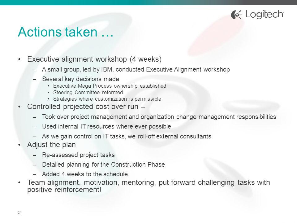 Executive alignment workshop (4 weeks) –A small group, led by IBM, conducted Executive Alignment workshop –Several key decisions made Executive Mega P