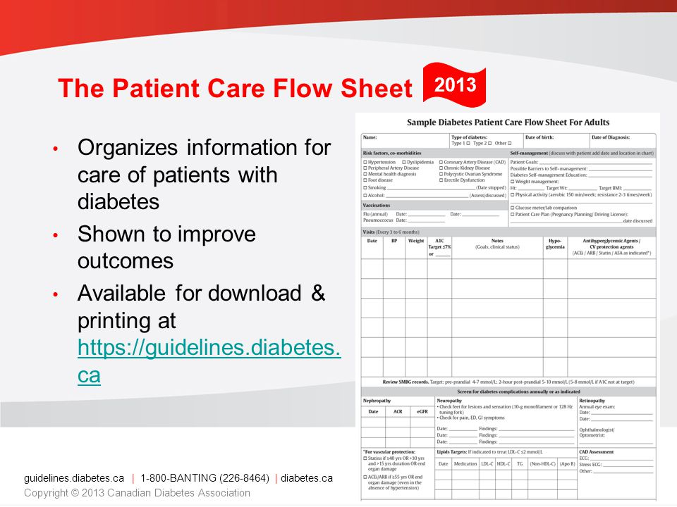 guidelines.diabetes.ca | 1-800-BANTING (226-8464) | diabetes.ca Copyright © 2013 Canadian Diabetes Association The Patient Care Flow Sheet Organizes information for care of patients with diabetes Shown to improve outcomes Available for download & printing at https://guidelines.diabetes.