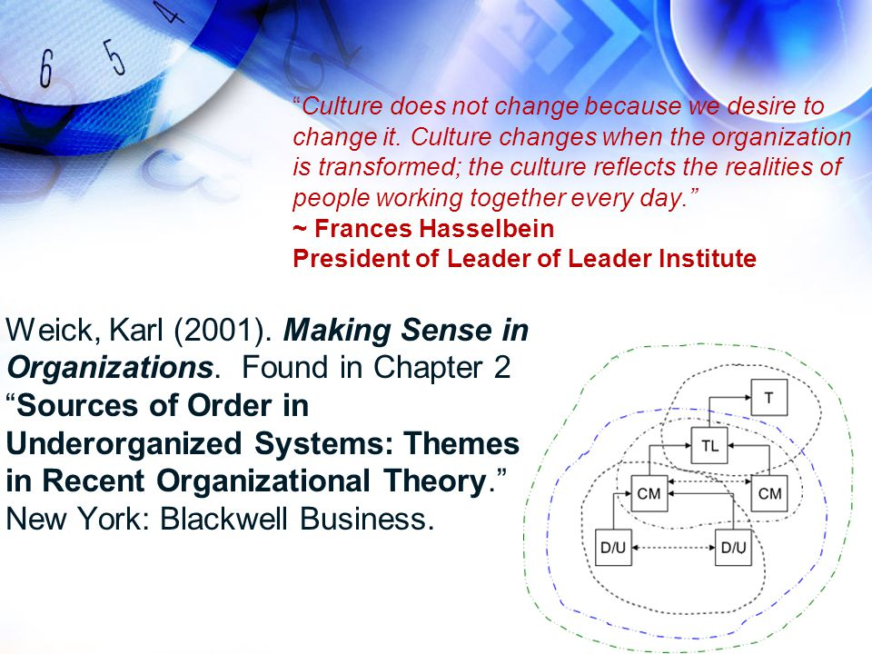 """Culture does not change because we desire to change it. Culture changes when the organization is transformed; the culture reflects the realities of p"