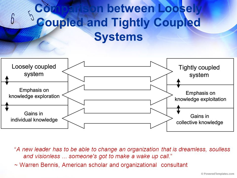 "Comparison between Loosely Coupled and Tightly Coupled Systems ""A new leader has to be able to change an organization that is dreamless, soulless and"