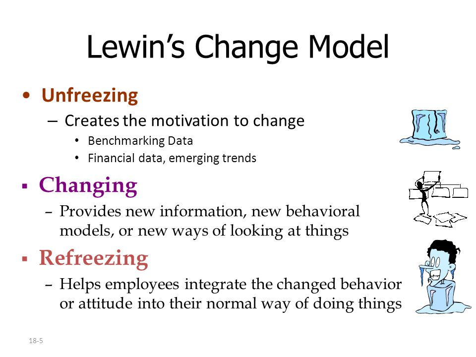 18-5 Lewin's Change Model  Changing –Provides new information, new behavioral models, or new ways of looking at things  Refreezing –Helps employees integrate the changed behavior or attitude into their normal way of doing things Unfreezing – Creates the motivation to change Benchmarking Data Financial data, emerging trends