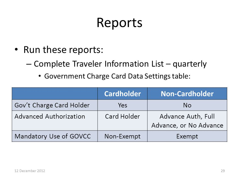 Reports Run these reports: – Complete Traveler Information List – quarterly Government Charge Card Data Settings table: 29 CardholderNon-Cardholder Go
