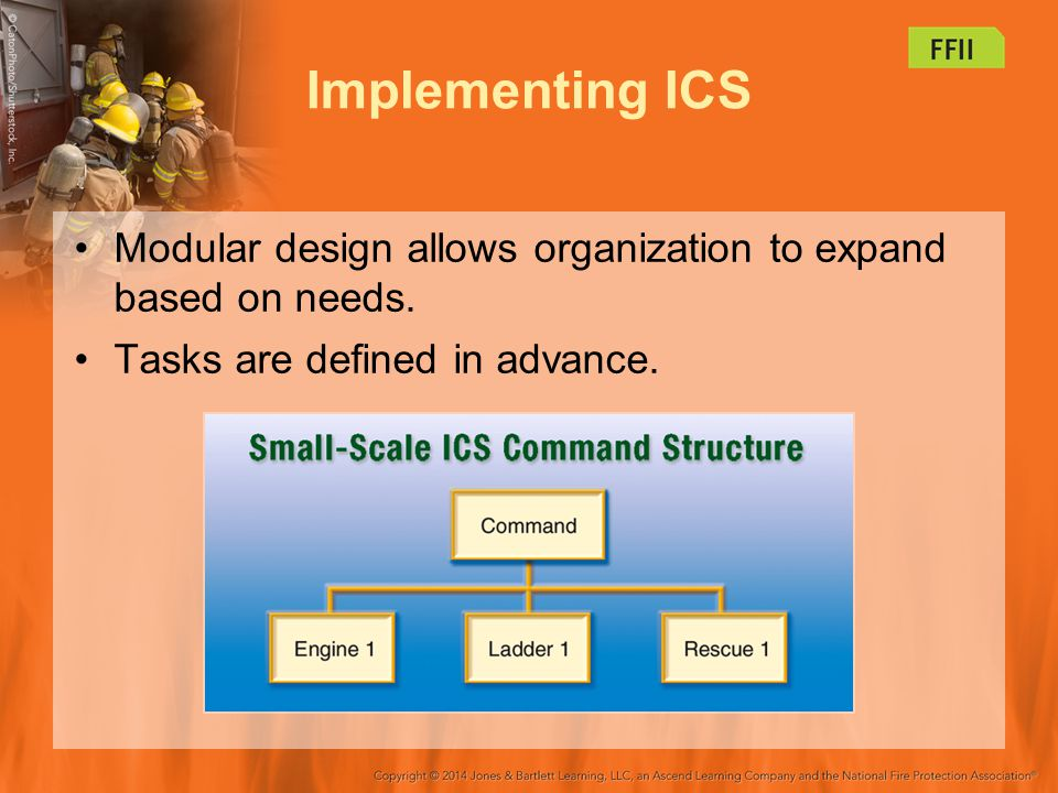 Implementing ICS Most frequently used components: –Divisions –Groups