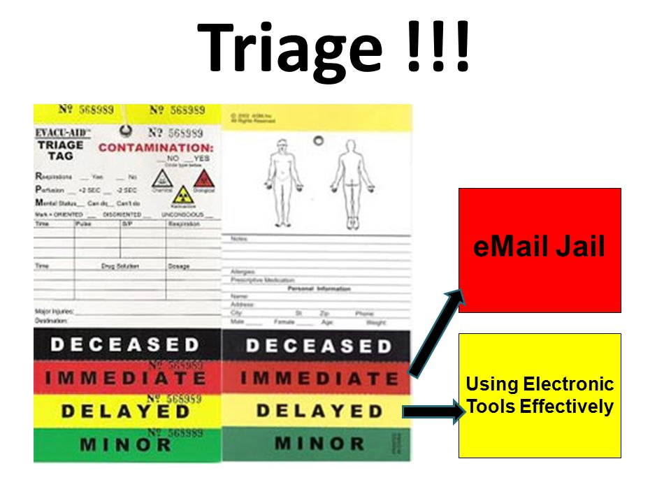 Triage !!! eMail Jail Using Electronic Tools Effectively
