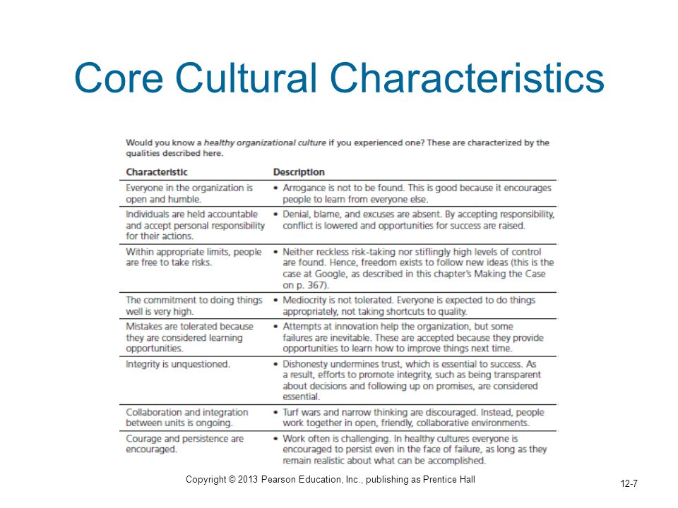 Copyright © 2013 Pearson Education, Inc., publishing as Prentice Hall 12-8 Strength of Organizational Culture  Strong culture - exerts a major influence on the behavior of individuals in the organizations –Values are held intensely and shared widely  Weak culture - has a limited impact on the way people behave  Stronger organizational cultures are more common in smaller, newer organizations