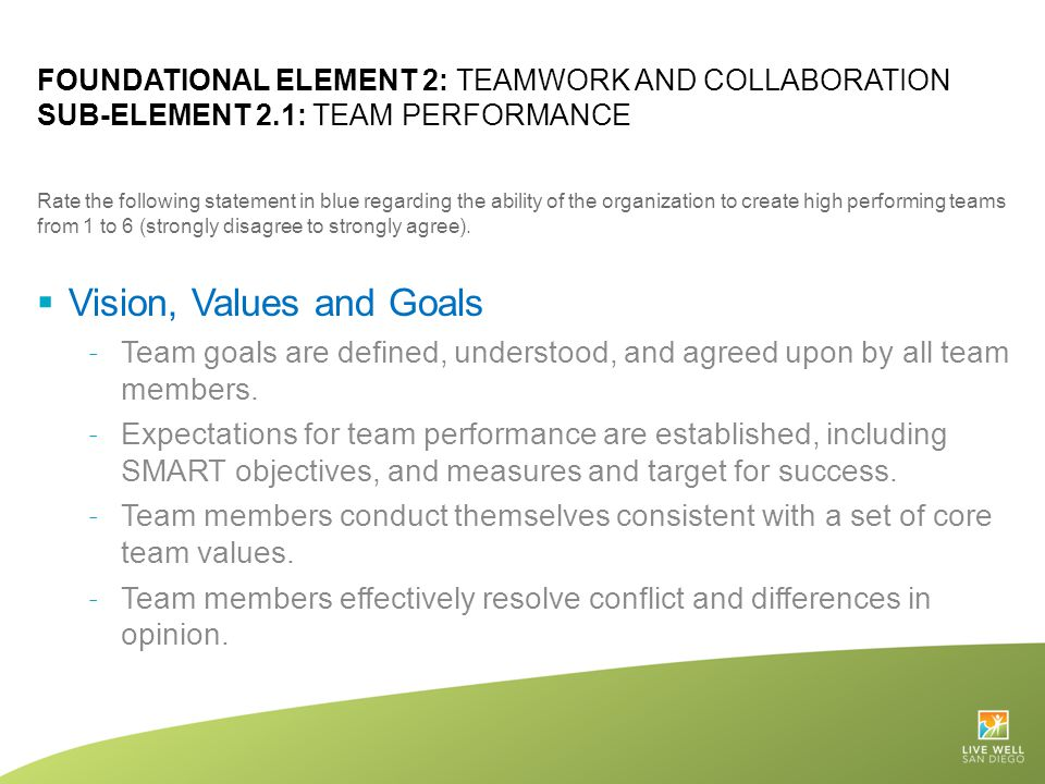 FOUNDATIONAL ELEMENT 2: TEAMWORK AND COLLABORATION SUB-ELEMENT 2.1: TEAM PERFORMANCE Rate the following statement in blue regarding the ability of the