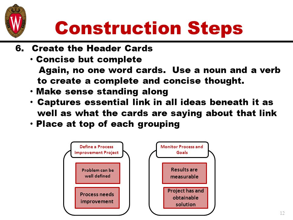 12 Construction Steps 6.Create the Header Cards Concise but complete Again, no one word cards.