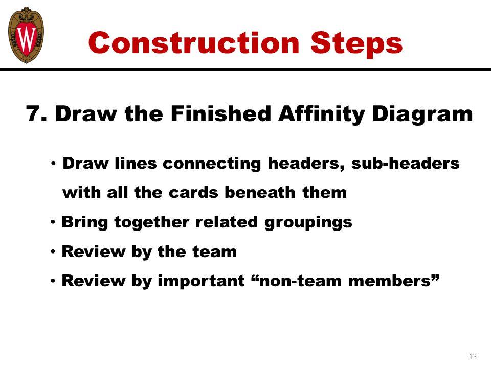 13 Construction Steps 7.
