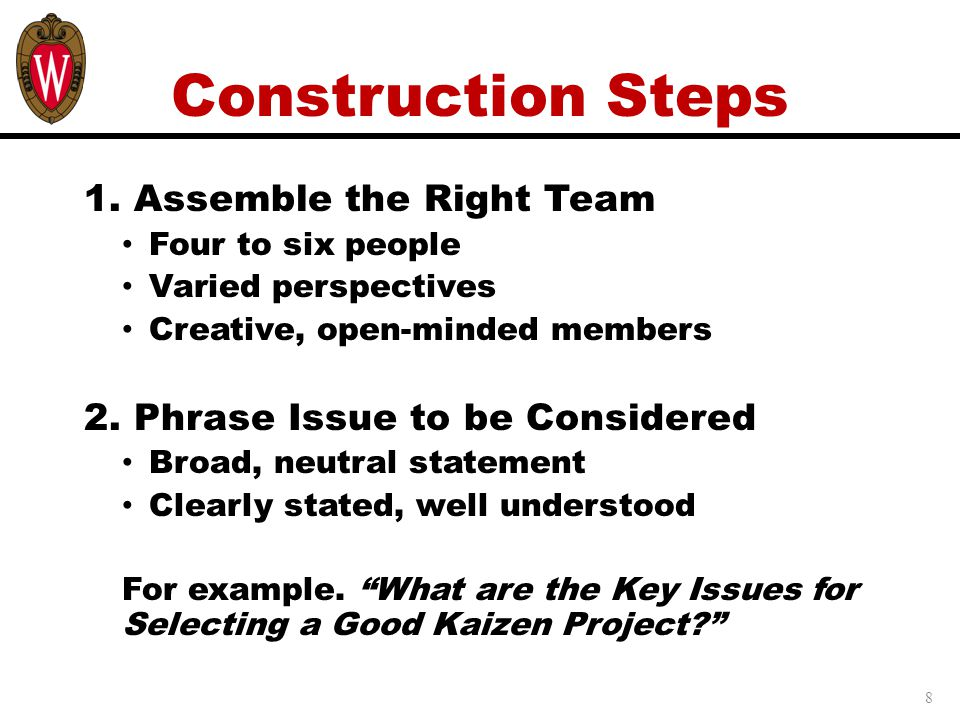 Construction Steps 1. Assemble the Right Team Four to six people Varied perspectives Creative, open-minded members 2. Phrase Issue to be Considered Br