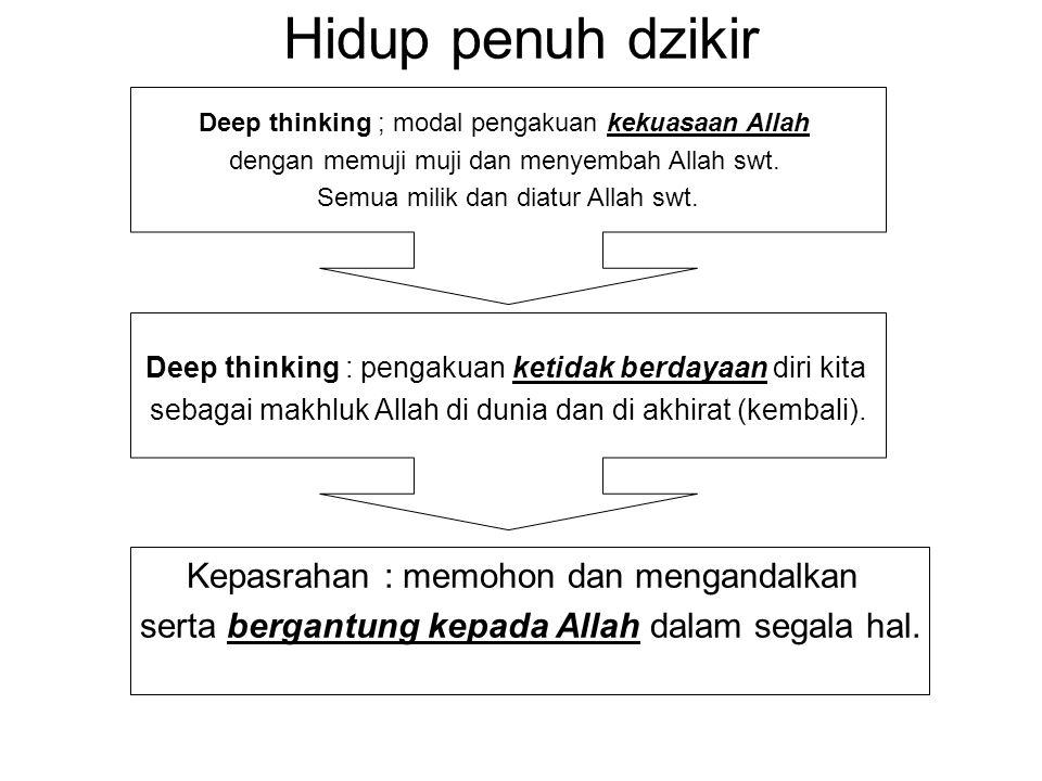 Deep thinking ; modal pengakuan kekuasaan Allah dengan memuji muji dan menyembah Allah swt.