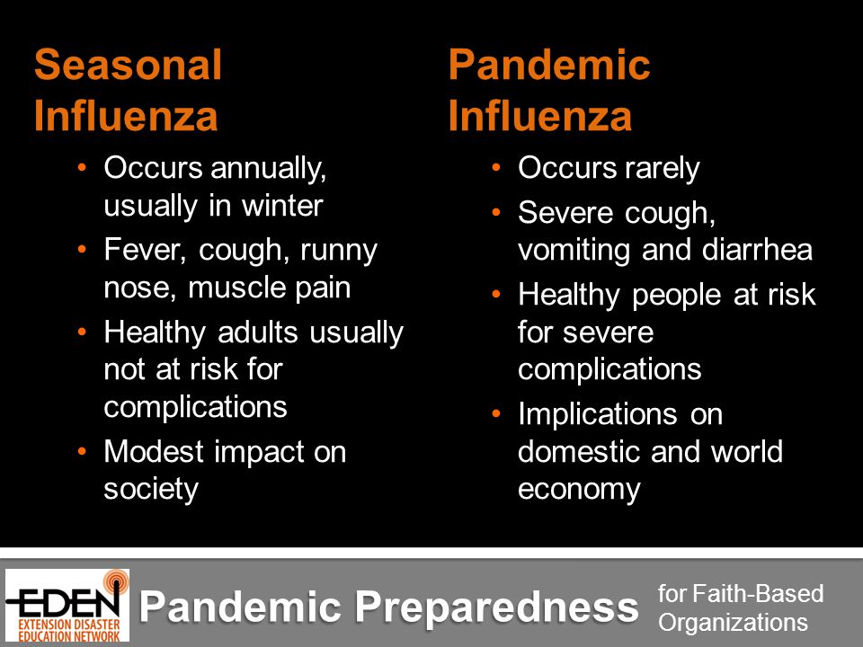 Pandemic Preparedness for Faith-Based Organizations Seasonal Influenza Occurs annually, usually in winter Fever, cough, runny nose, muscle pain Healthy adults usually not at risk for complications Modest impact on society Pandemic Influenza Occurs rarely Severe cough, vomiting and diarrhea Healthy people at risk for severe complications Implications on domestic and world economy