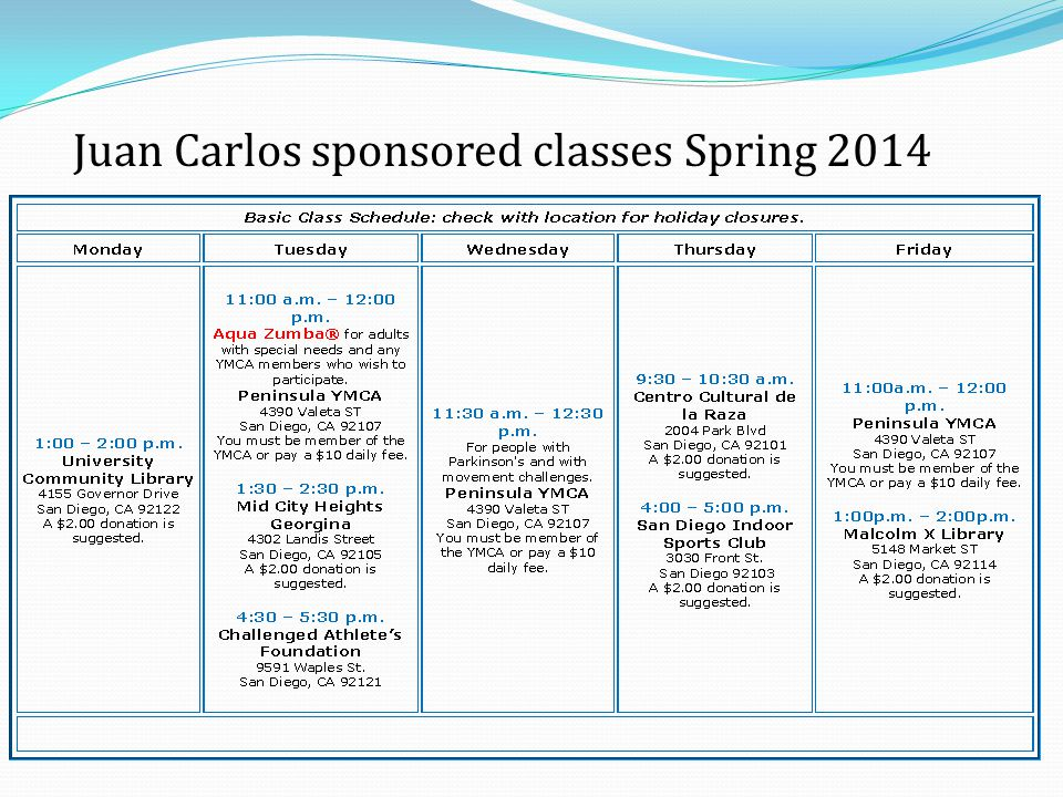Juan Carlos sponsored classes Spring 2014