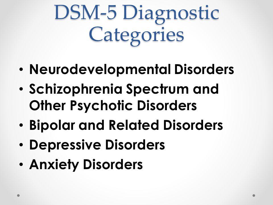 DSM-5 Diagnostic Categories Neurodevelopmental Disorders Schizophrenia Spectrum and Other Psychotic Disorders Bipolar and Related Disorders Depressive