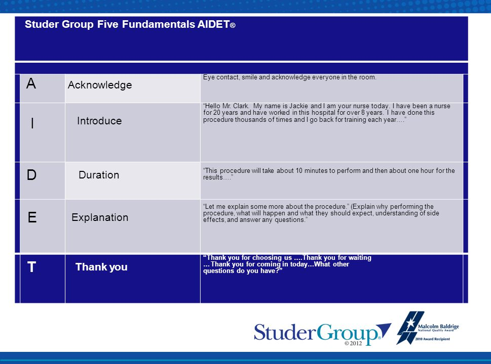 "Studer Group Five Fundamentals AIDET ® A Acknowledge Eye contact, smile and acknowledge everyone in the room. I Introduce ""Hello Mr. Clark. My name is"