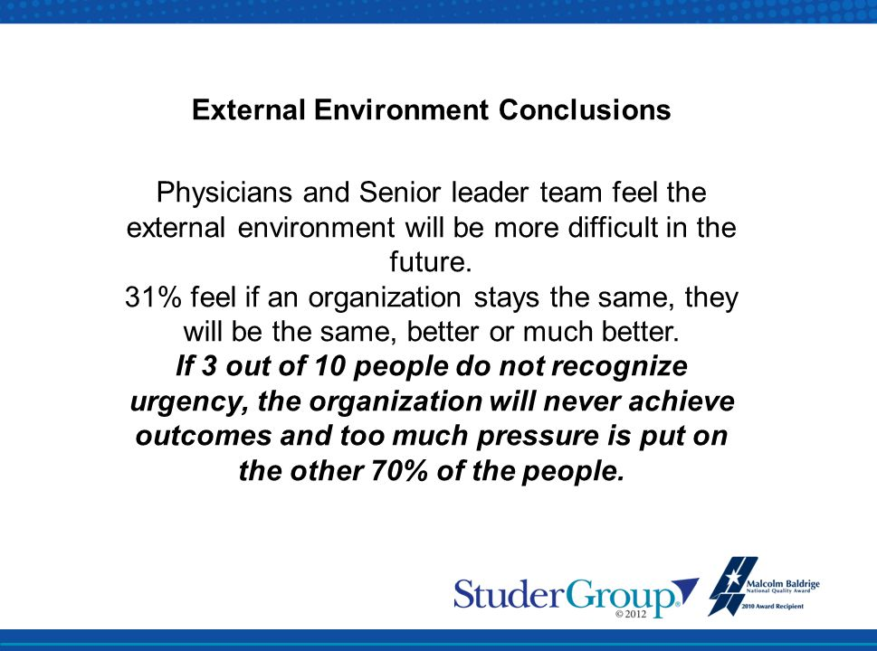 External Environment Conclusions Physicians and Senior leader team feel the external environment will be more difficult in the future. 31% feel if an