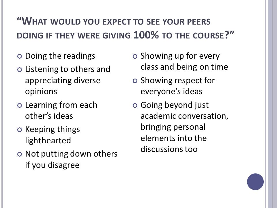 W HAT WOULD YOU EXPECT TO SEE YOUR PEERS DOING IF THEY WERE GIVING 100% TO THE COURSE Doing the readings Listening to others and appreciating diverse opinions Learning from each other's ideas Keeping things lighthearted Not putting down others if you disagree Showing up for every class and being on time Showing respect for everyone's ideas Going beyond just academic conversation, bringing personal elements into the discussions too