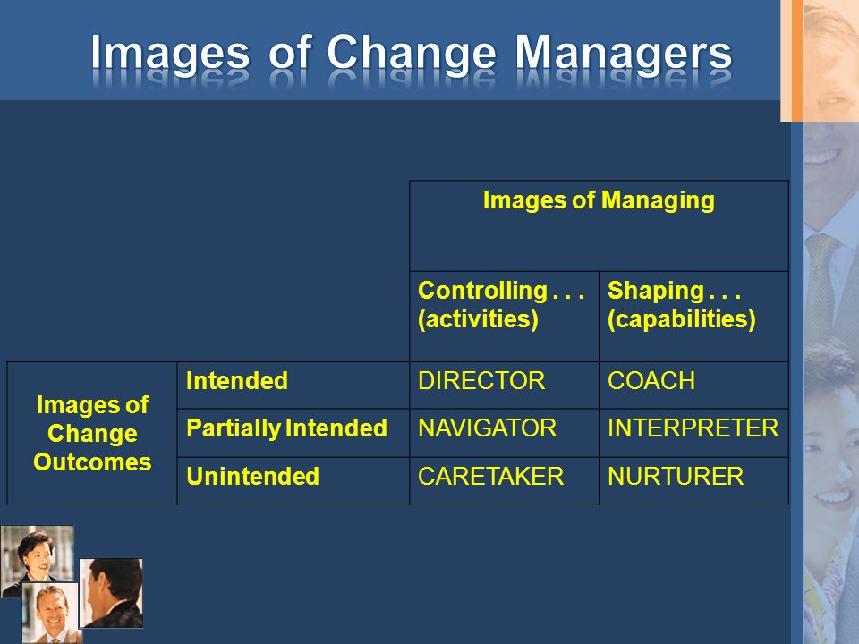 Images of Managing Controlling... (activities) Shaping...