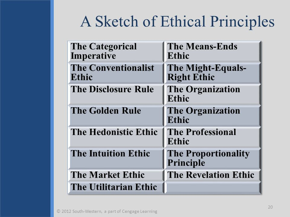 A Sketch of Ethical Principles 20 © 2012 South-Western, a part of Cengage Learning