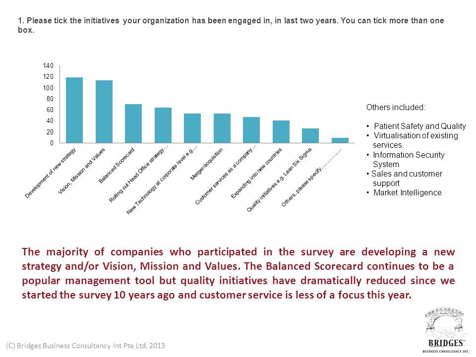 (C) Bridges Business Consultancy Int Pte Ltd, 2013 2.