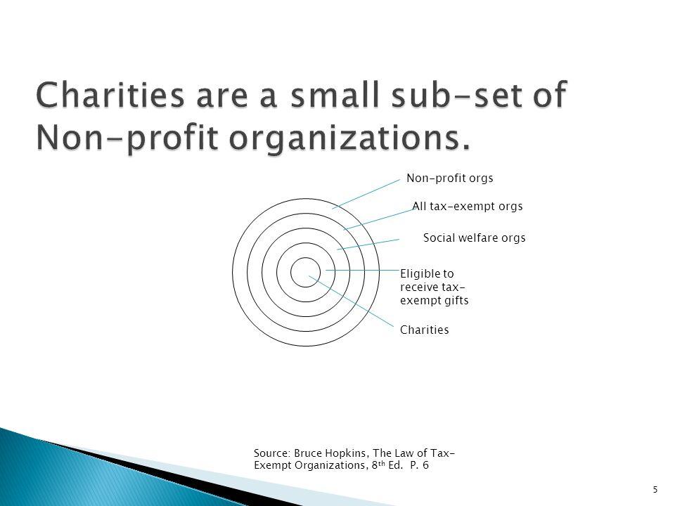 Non-profit orgs Social welfare orgs All tax-exempt orgs 5