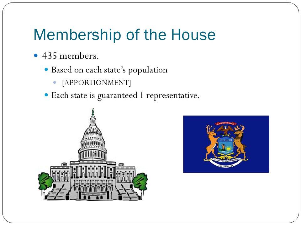Membership of the House 435 members.