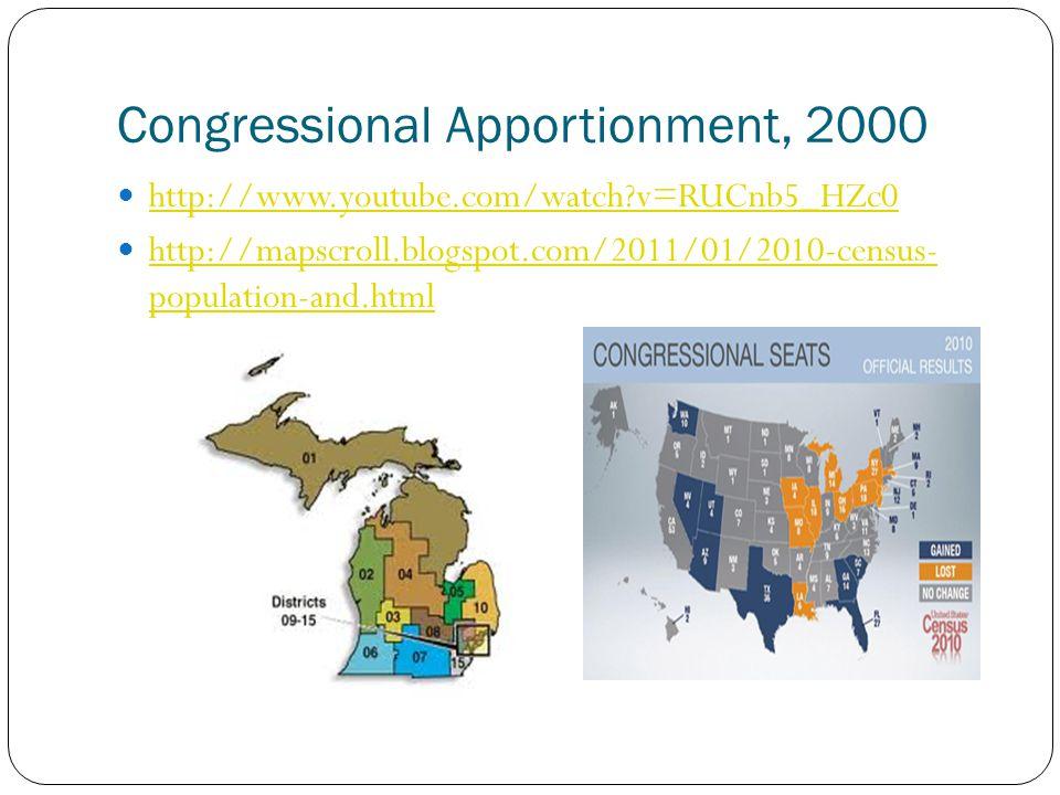 Congressional Apportionment, 2000 http://www.youtube.com/watch v=RUCnb5_HZc0 http://mapscroll.blogspot.com/2011/01/2010-census- population-and.html http://mapscroll.blogspot.com/2011/01/2010-census- population-and.html