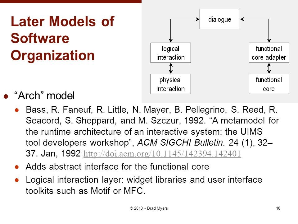 "18 Later Models of Software Organization ""Arch"" model Bass, R. Faneuf, R. Little, N. Mayer, B. Pellegrino, S. Reed, R. Seacord, S. Sheppard, and M. Sz"