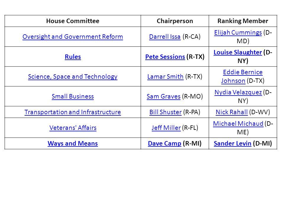 House CommitteeChairpersonRanking Member Oversight and Government ReformDarrell IssaDarrell Issa (R-CA) Elijah CummingsElijah Cummings (D- MD) RulesPe