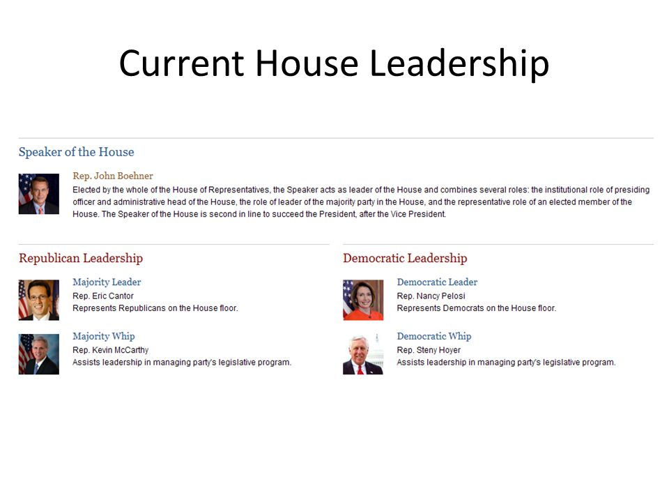 Current House Leadership