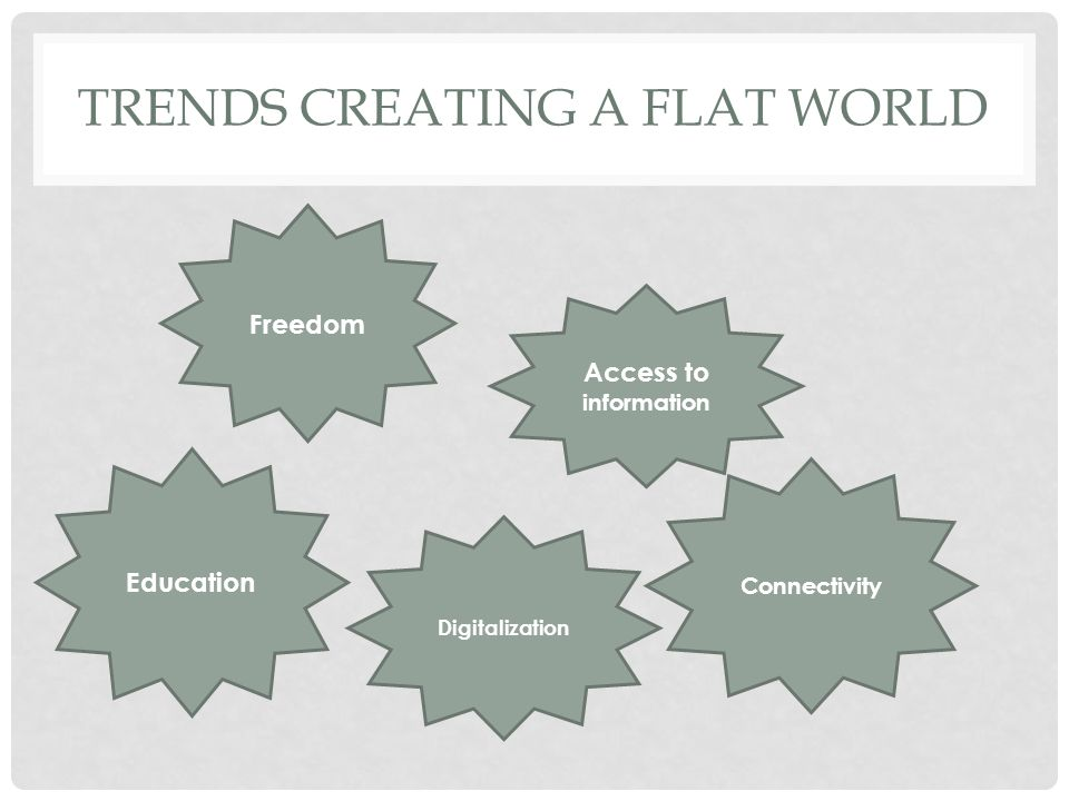 Freedom Access to information Education Digitalization Connectivity TRENDS CREATING A FLAT WORLD