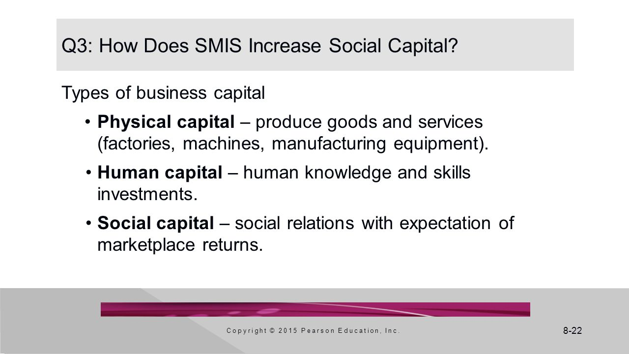 8-22 Q3: How Does SMIS Increase Social Capital? Types of business capital Physical capital – produce goods and services (factories, machines, manufact
